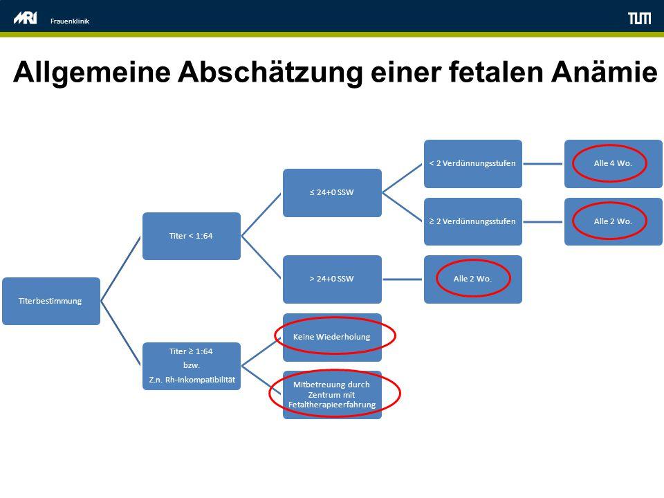 Frauenklinik Allgemeine Abschätzung einer fetalen Anämie