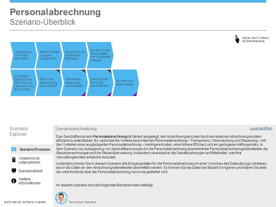 ©© 2013 SAP AG. Alle Rechte vorbehalten. Personalabrechnung Szenario-Überblick Legende öffnen Szenariobeschreibung An diesem Szenario sind die folgend
