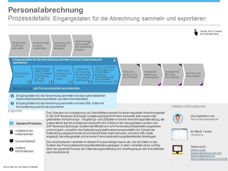 ©© 2013 SAP AG. Alle Rechte vorbehalten. Personalabrechnung Prozessdetails: Eingangsdaten für die Abrechnung sammeln und exportieren Scenario Explorer