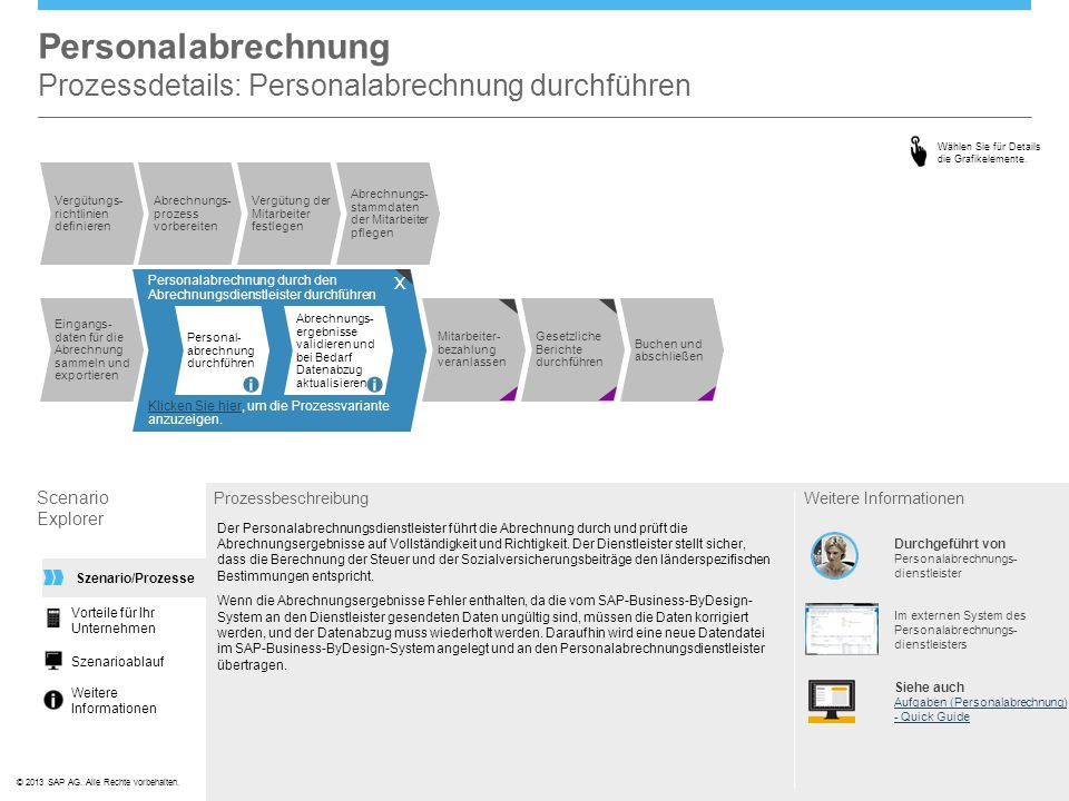 ©© 2013 SAP AG. Alle Rechte vorbehalten. Personalabrechnung Prozessdetails: Personalabrechnung durchführen Scenario Explorer Prozessbeschreibung Der P