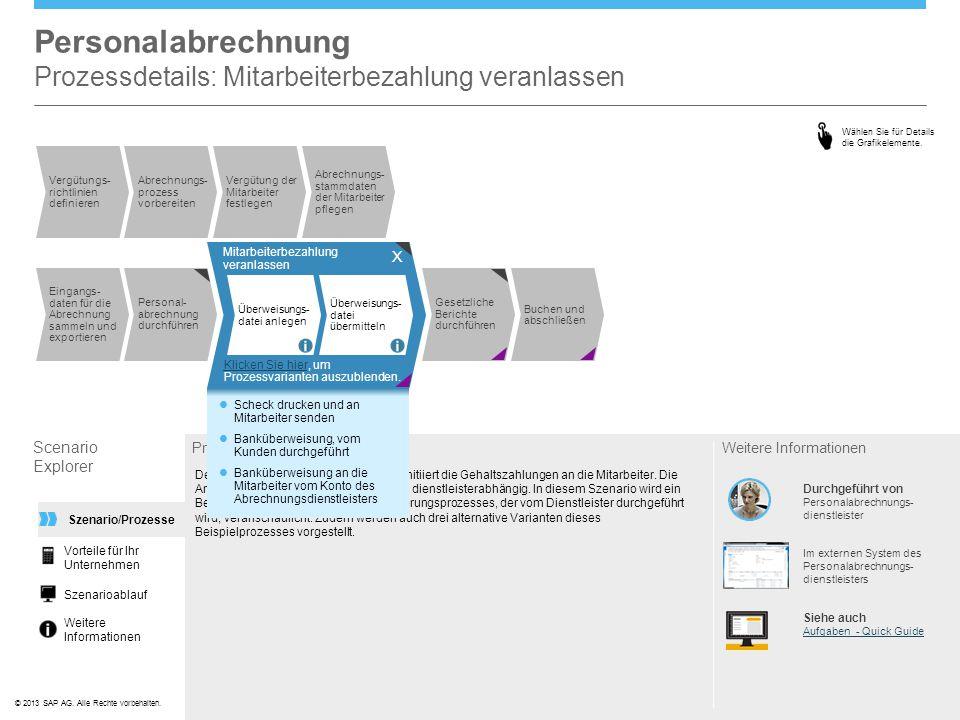 ©© 2013 SAP AG. Alle Rechte vorbehalten. Personalabrechnung Prozessdetails: Mitarbeiterbezahlung veranlassen Scenario Explorer Prozessbeschreibung Der