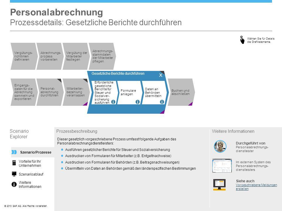 ©© 2013 SAP AG. Alle Rechte vorbehalten. Personalabrechnung Prozessdetails: Gesetzliche Berichte durchführen Scenario Explorer Prozessbeschreibung Die