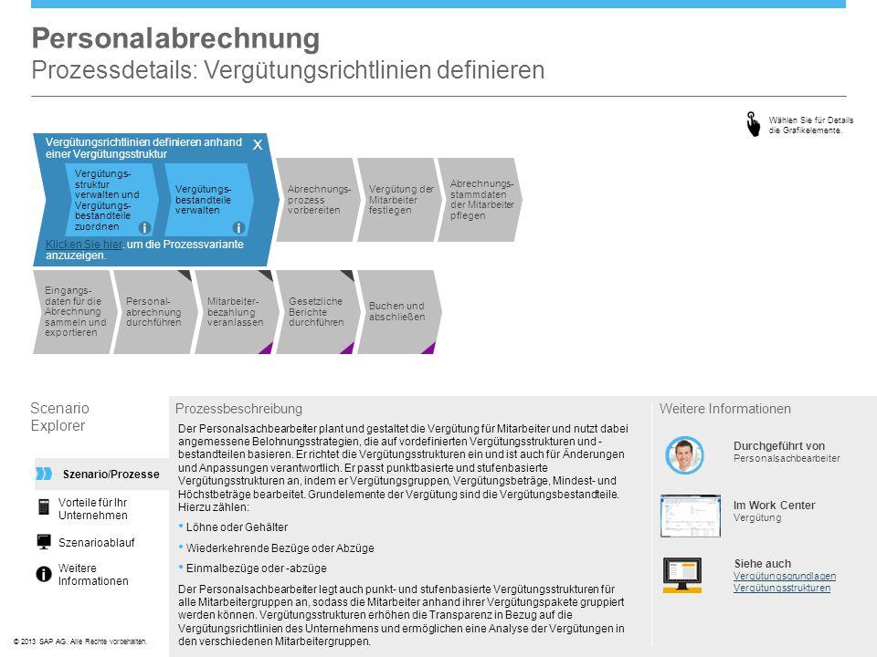 ©© 2013 SAP AG. Alle Rechte vorbehalten. Personalabrechnung Prozessdetails: Vergütungsrichtlinien definieren Scenario Explorer Prozessbeschreibung Der