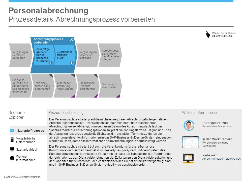 ©© 2013 SAP AG. Alle Rechte vorbehalten. Personalabrechnung Prozessdetails: Abrechnungsprozess vorbereiten Scenario Explorer Prozessbeschreibung Der P