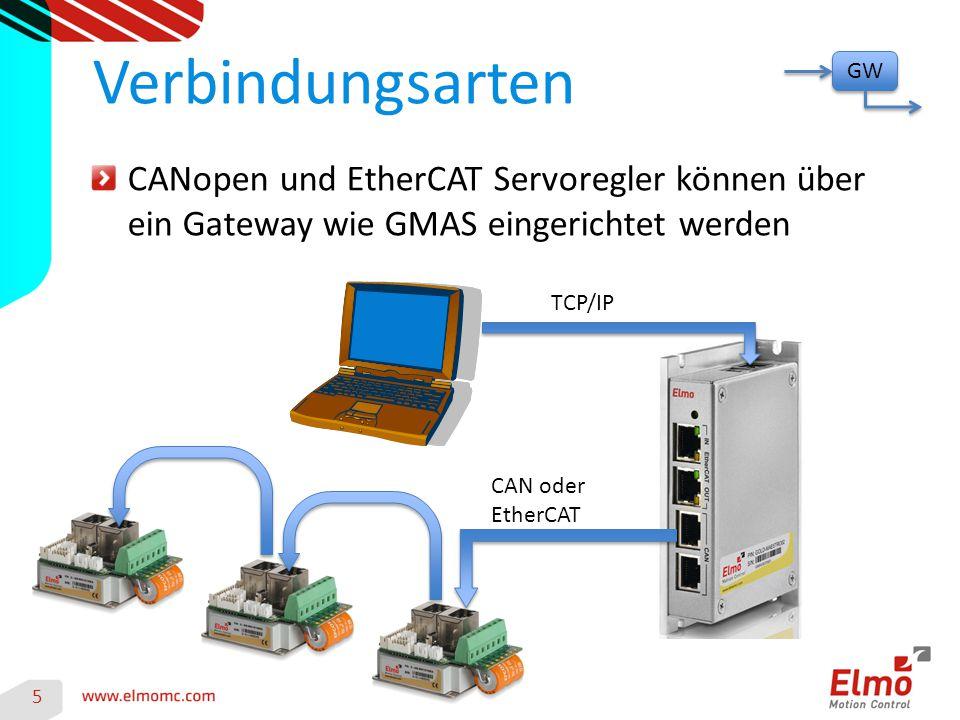 5 Verbindungsarten CANopen und EtherCAT Servoregler können über ein Gateway wie GMAS eingerichtet werden GW TCP/IP CAN oder EtherCAT