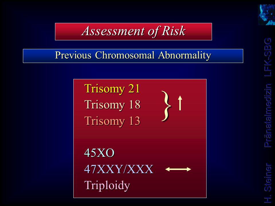 Assessment of Risk Previous Chromosomal Abnormality Trisomy 21 Trisomy 18 Trisomy 13 45XO47XXY/XXXTriploidy }