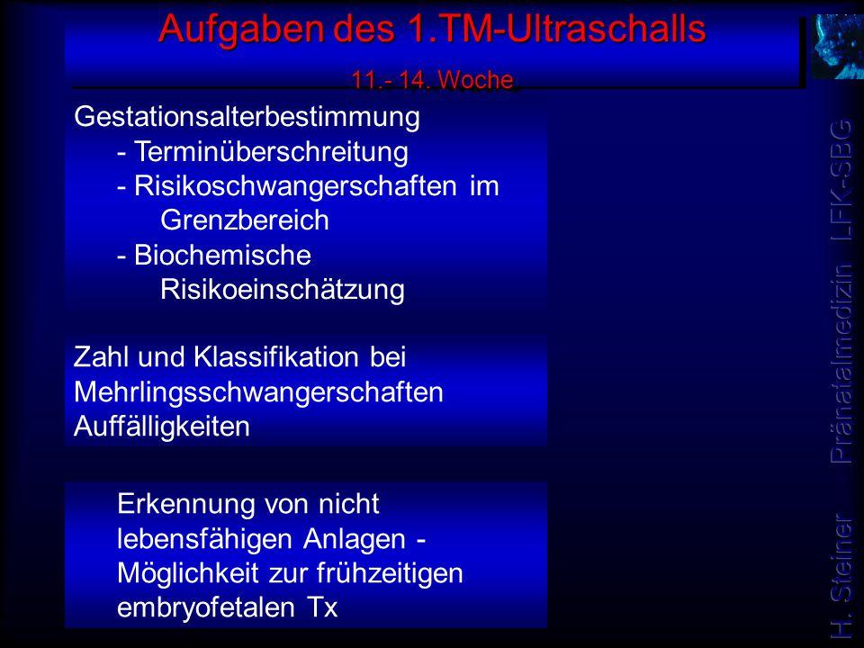 Aufgaben des 1.TM-Ultraschalls 11.- 14. Woche Zahl und Klassifikation bei Mehrlingsschwangerschaften Auffälligkeiten Erkennung von nicht lebensfähigen