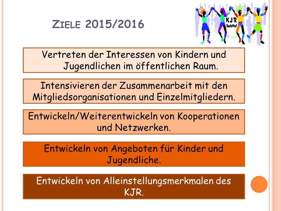Z IELE 2015/2016 Entwickeln/Weiterentwickeln von Kooperationen und Netzwerken. Vertreten der Interessen von Kindern und Jugendlichen im öffentlichen R