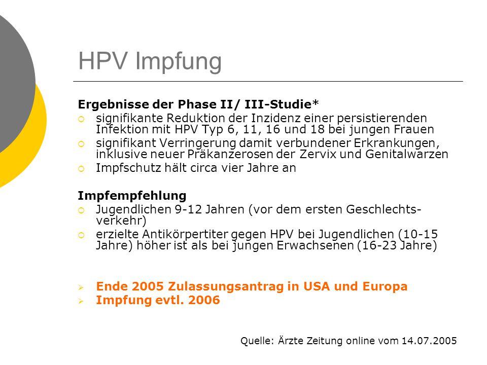 HPV Impfung Ergebnisse der Phase II/ III-Studie*  signifikante Reduktion der Inzidenz einer persistierenden Infektion mit HPV Typ 6, 11, 16 und 18 be