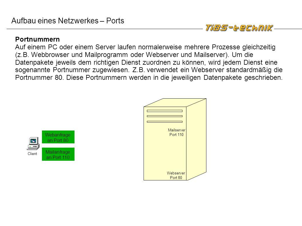 Aufbau eines Netzwerkes – Ports Portnummern Auf einem PC oder einem Server laufen normalerweise mehrere Prozesse gleichzeitig (z.B. Webbrowser und Mai