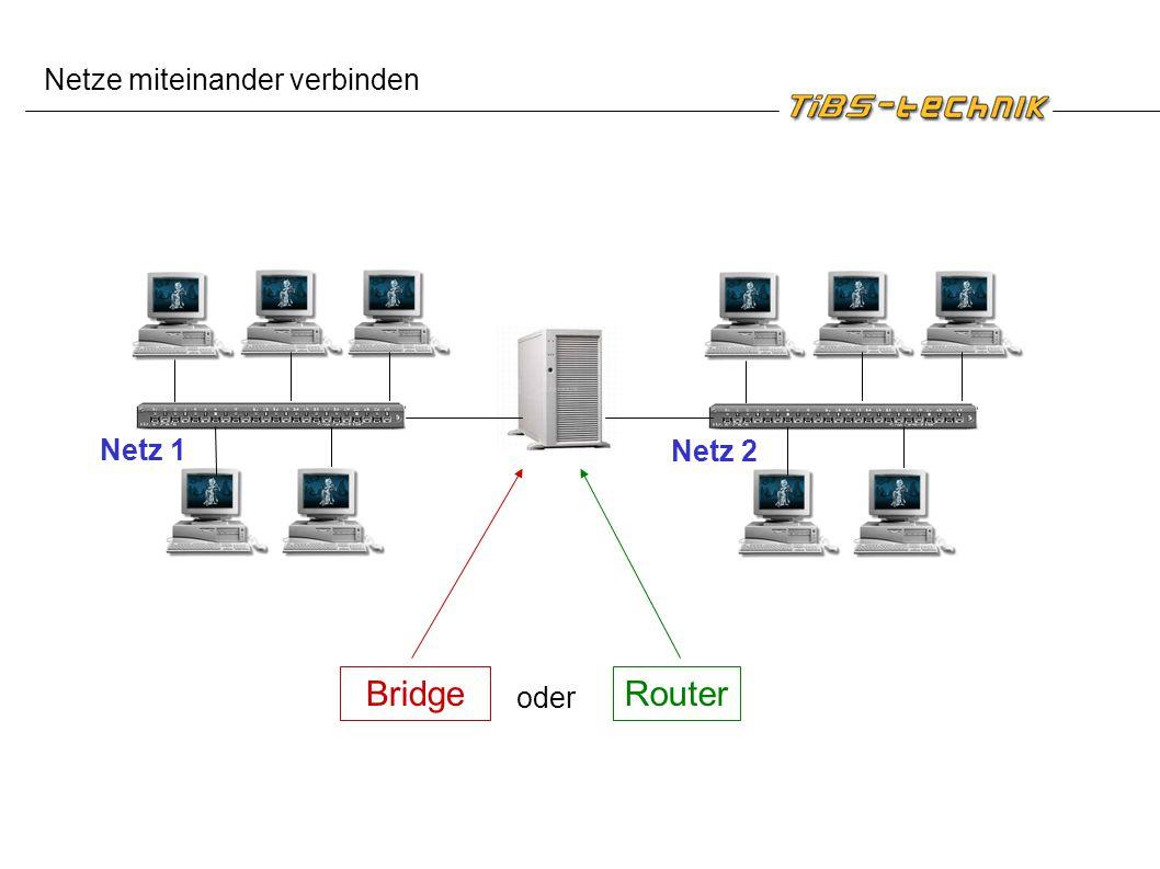 Netze miteinander verbinden Netz 1Netz 2 BridgeRouter oder