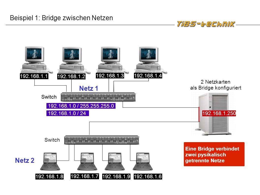 Beispiel 1: Bridge zwischen Netzen 2 Netzkarten als Bridge konfiguriert 192.168.1.250 Switch Netz 1 Switch 192.168.1.4192.168.1.3 192.168.1.2 192.168.