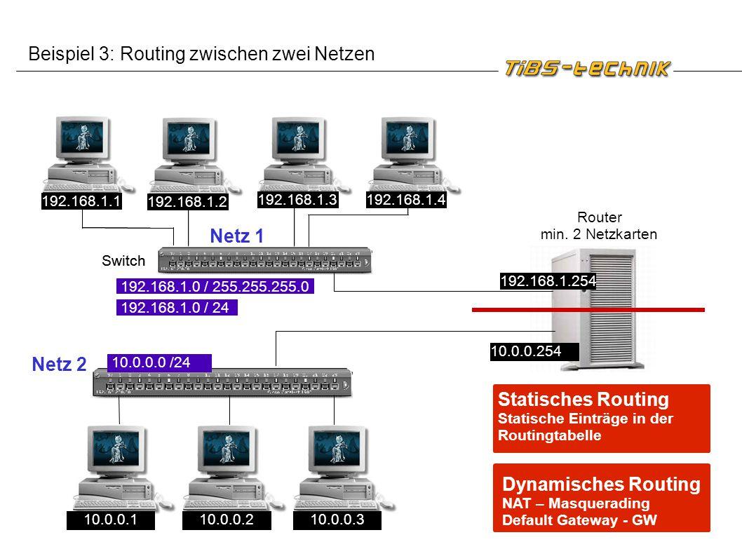 Beispiel 3: Routing zwischen zwei Netzen Router min. 2 Netzkarten 192.168.1.254 Switch Netz 1 Switch 192.168.1.4192.168.1.3 192.168.1.2 192.168.1.1 19