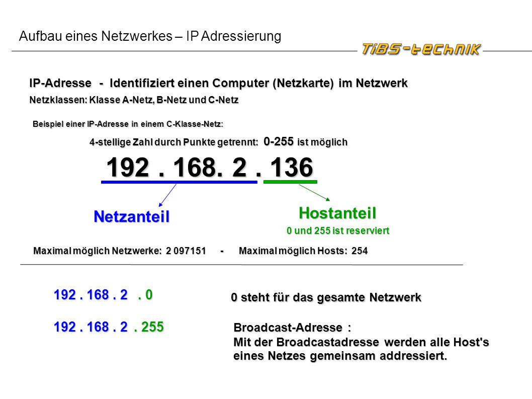 Aufbau eines Netzwerkes – IP Adressierung IP-Adresse - Identifiziert einen Computer (Netzkarte) im Netzwerk Netzklassen: Klasse A-Netz, B-Netz und C-N