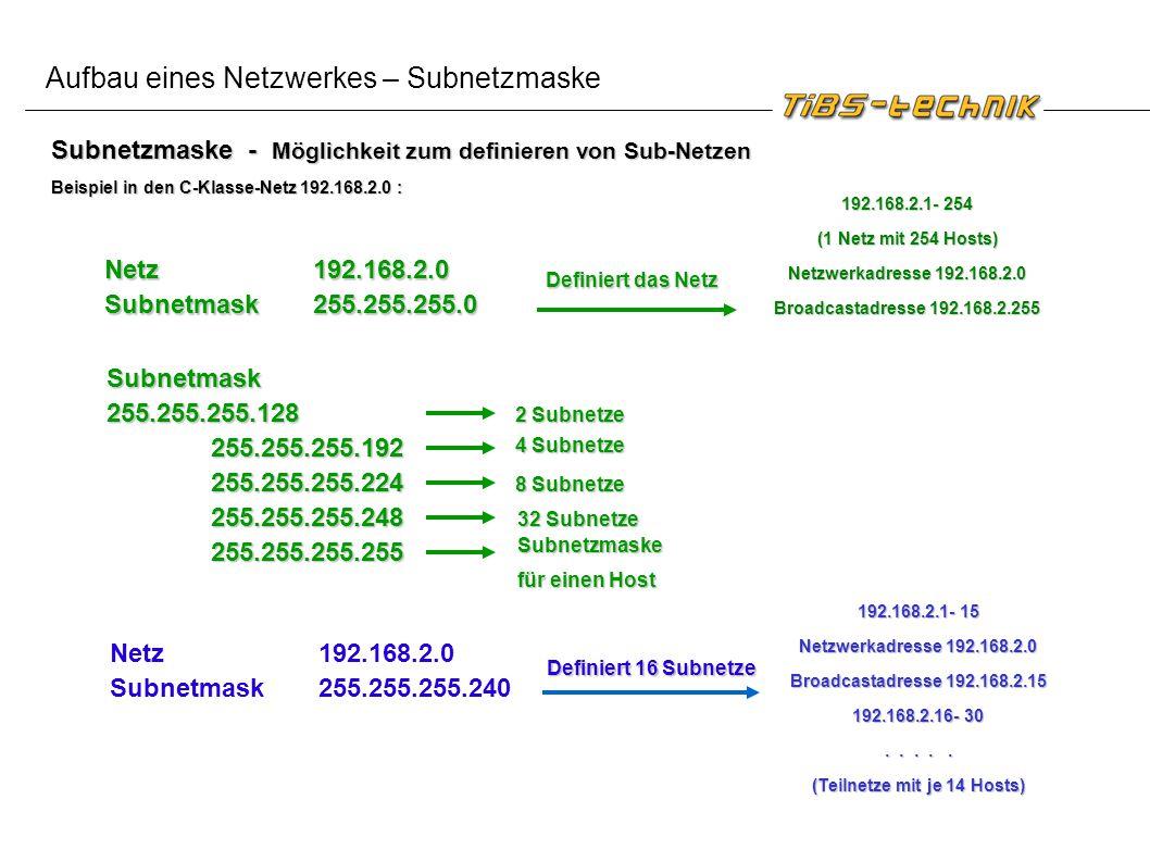 Subnetzmaske - Möglichkeit zum definieren von Sub-Netzen Beispiel in den C-Klasse-Netz 192.168.2.0 : Definiert das Netz Netz 192.168.2.0 Subnetmask 25