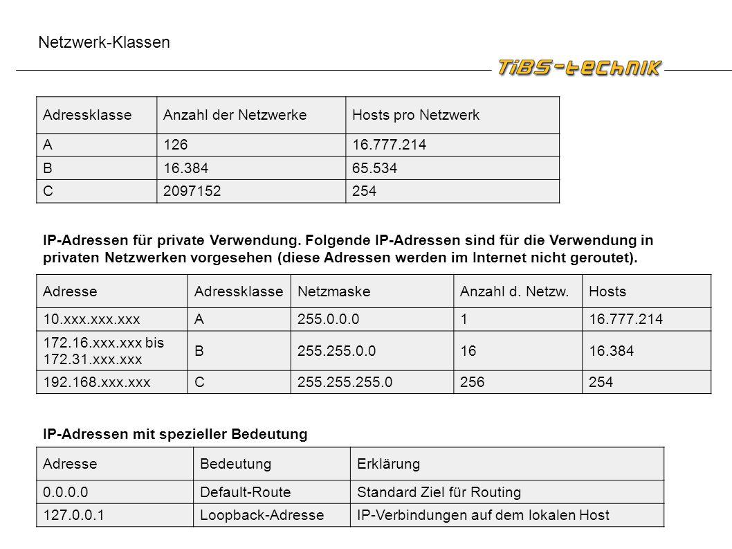 Netzwerk-Klassen AdressklasseAnzahl der NetzwerkeHosts pro Netzwerk A12616.777.214 B16.38465.534 C2097152254 IP-Adressen für private Verwendung. Folge