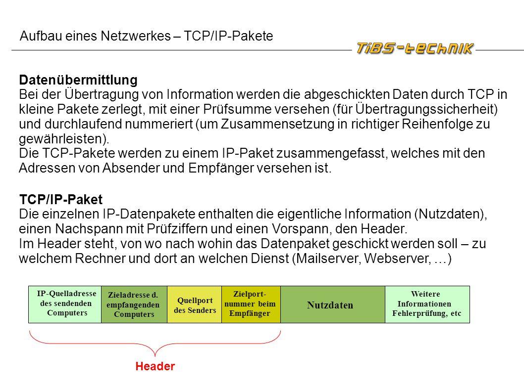 Aufbau eines Netzwerkes – TCP/IP-Pakete Datenübermittlung Bei der Übertragung von Information werden die abgeschickten Daten durch TCP in kleine Paket