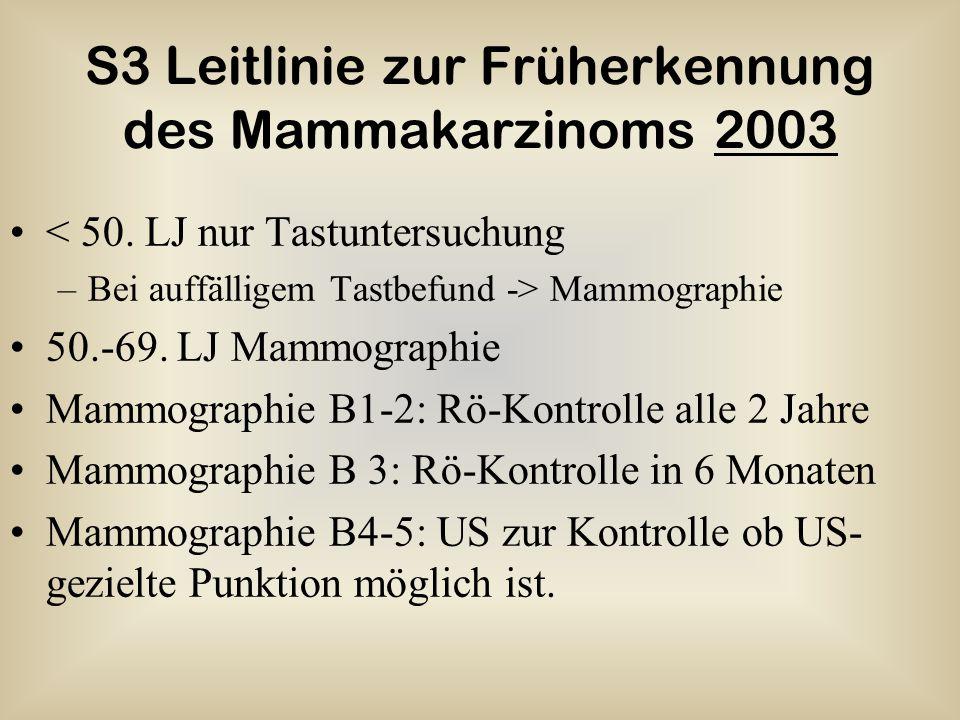 S3 Leitlinie zur Früherkennung des Mammakarzinoms 2003 < 50. LJ nur Tastuntersuchung –Bei auffälligem Tastbefund -> Mammographie 50.-69. LJ Mammograph