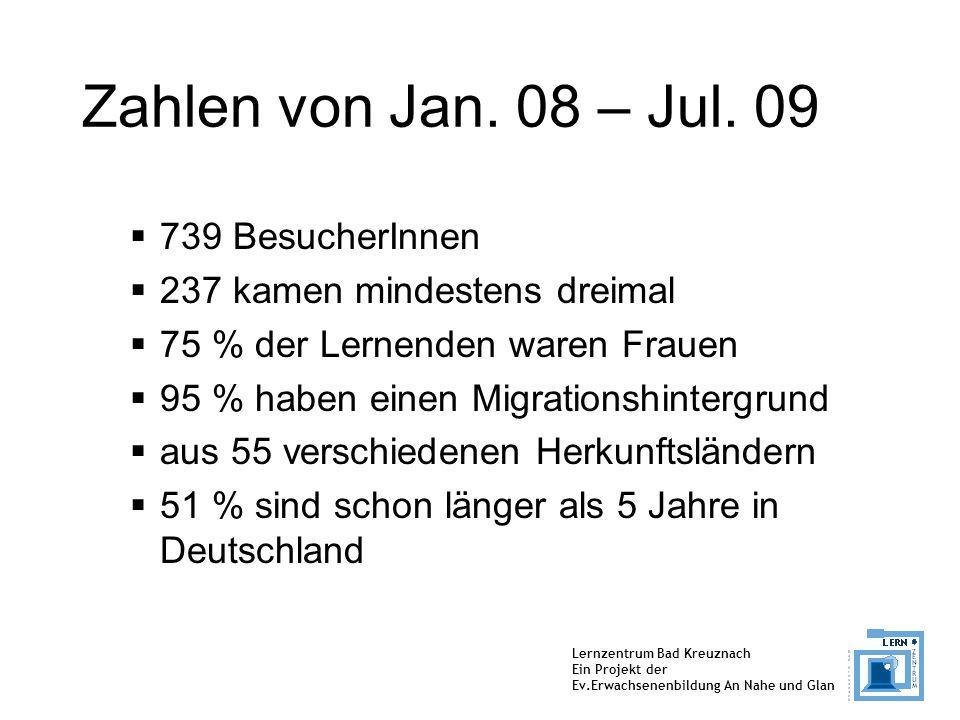 Lernzentrum Bad Kreuznach Ein Projekt der Ev.Erwachsenenbildung An Nahe und Glan Schulbildung im Herkunftsland 180 Personen gaben darüber Auskunft