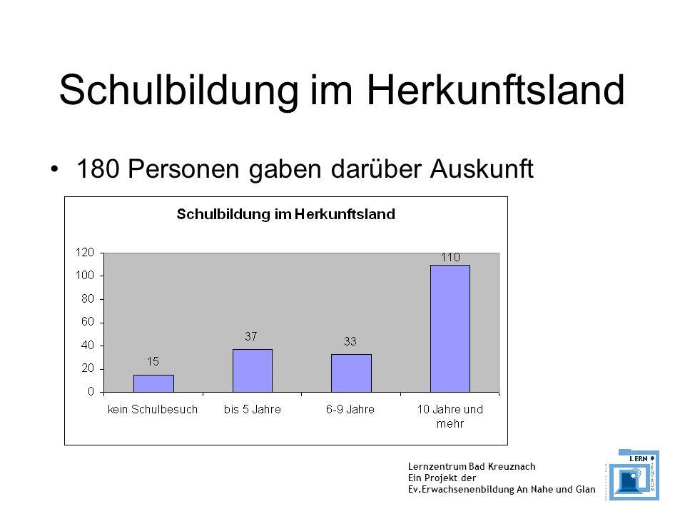 Lernzentrum Bad Kreuznach Ein Projekt der Ev.Erwachsenenbildung An Nahe und Glan Lernverhalten  Durchschnittlich 90 Minuten / Besuch  Wechselnde Lernzeiten ( von 66 Personen mit mind.
