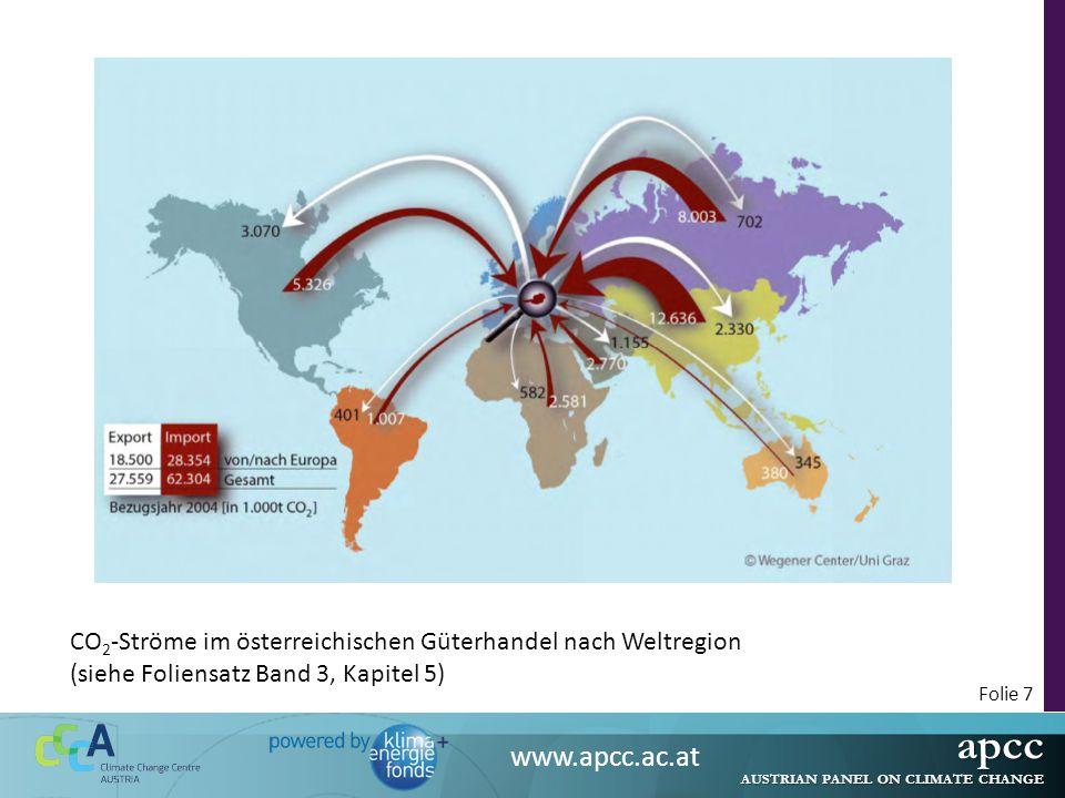 apcc AUSTRIAN PANEL ON CLIMATE CHANGE www.apcc.ac.at Folie 7 CO 2 -Ströme im österreichischen Güterhandel nach Weltregion (siehe Foliensatz Band 3, Kapitel 5)