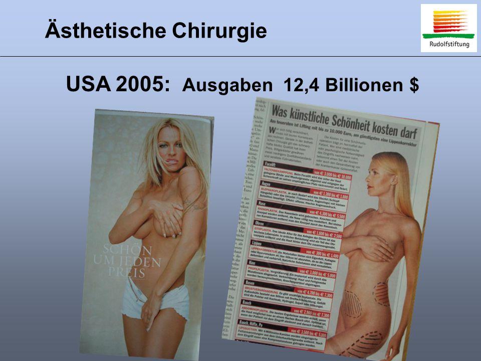 Ästhetische Chirurgie USA 2005: Anzahl der ästhetische Eingriffe: 11,5 Millionen ASAPS (American Society for Aethetic Plastic Surgery) 91% Frauen W : M = 9 :1 Bodybuilding