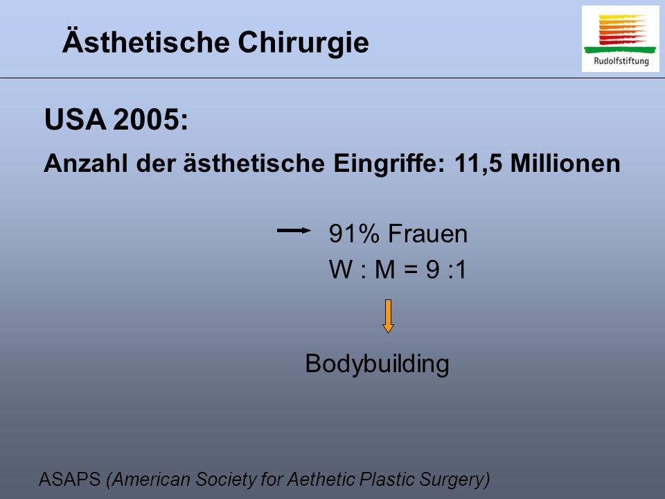 Ästhetische Chirurgie USA 2005: Anzahl der ästhetische Eingriffe: 11,5 Millionen ASAPS (American Society for Aethetic Plastic Surgery) 91% Frauen W :