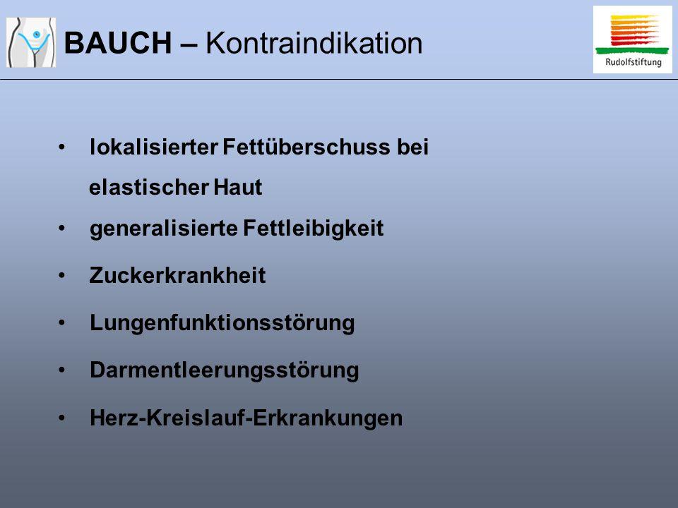 BAUCH – Kontraindikation lokalisierter Fettüberschuss bei elastischer Haut generalisierte Fettleibigkeit Zuckerkrankheit Lungenfunktionsstörung Darmen
