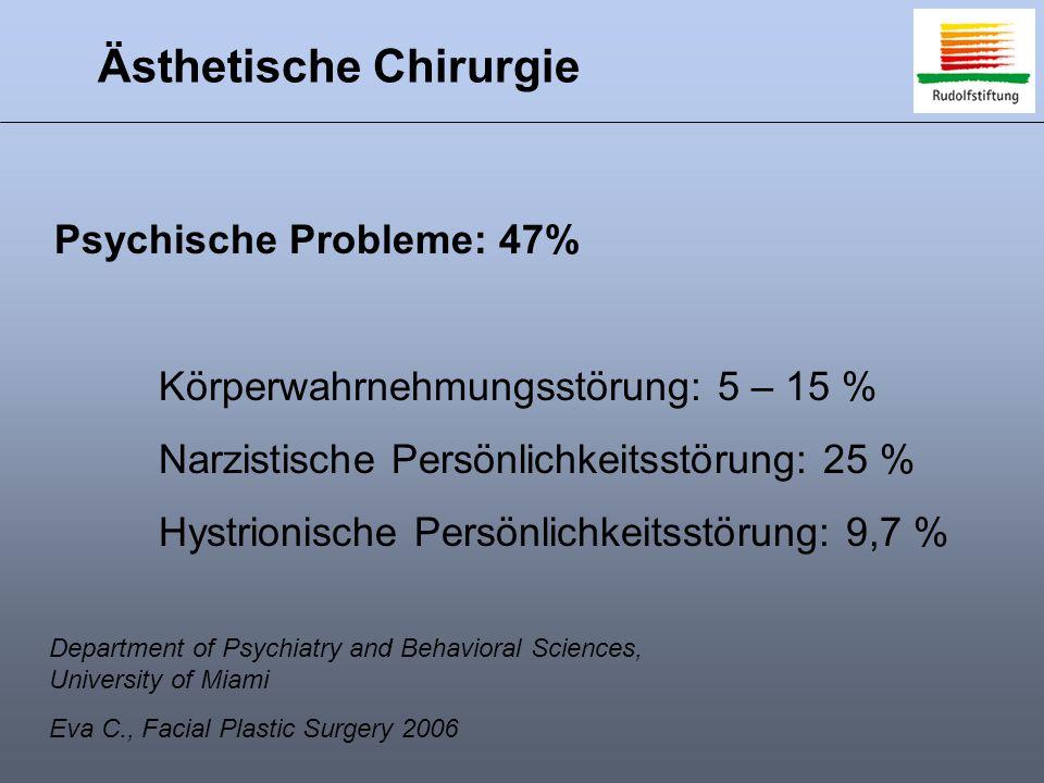 Psychische Probleme: 47% Körperwahrnehmungsstörung: 5 – 15 % Narzistische Persönlichkeitsstörung: 25 % Hystrionische Persönlichkeitsstörung: 9,7 % Dep
