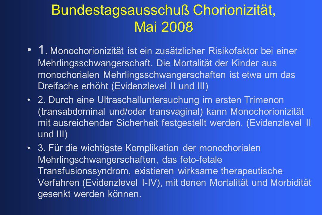 Bundestagsausschuß Chorionizität, Mai 2008 1. Monochorionizität ist ein zusätzlicher Risikofaktor bei einer Mehrlingsschwangerschaft. Die Mortalität d