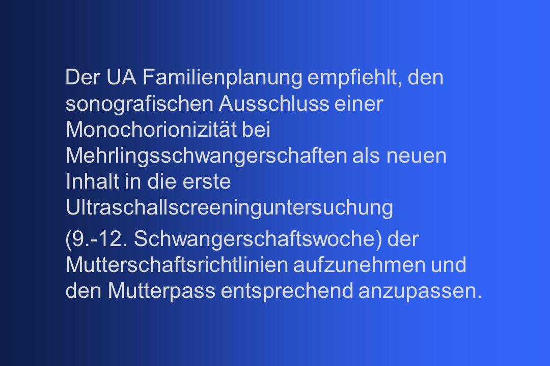 Der UA Familienplanung empfiehlt, den sonografischen Ausschluss einer Monochorionizität bei Mehrlingsschwangerschaften als neuen Inhalt in die erste U