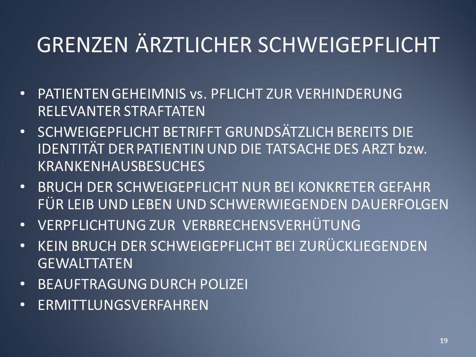GRENZEN ÄRZTLICHER SCHWEIGEPFLICHT PATIENTEN GEHEIMNIS vs.