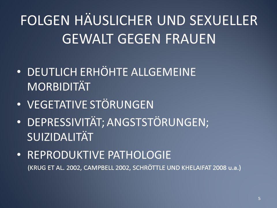 FOLGEN HÄUSLICHER UND SEXUELLER GEWALT GEGEN FRAUEN DEUTLICH ERHÖHTE ALLGEMEINE MORBIDITÄT VEGETATIVE STÖRUNGEN DEPRESSIVITÄT; ANGSTSTÖRUNGEN; SUIZIDALITÄT REPRODUKTIVE PATHOLOGIE (KRUG ET AL.