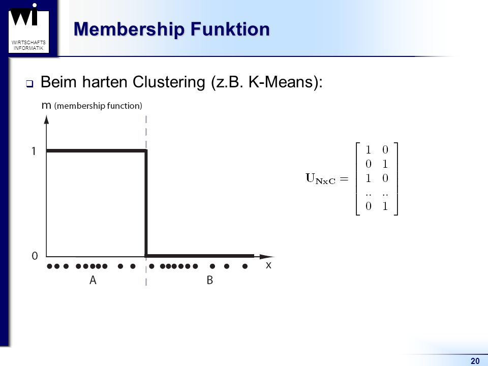 20 WIRTSCHAFTS INFORMATIK Membership Funktion  Beim harten Clustering (z.B. K-Means):