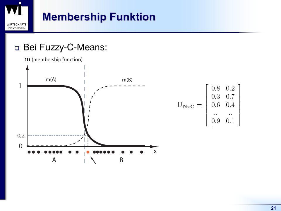 21 WIRTSCHAFTS INFORMATIK Membership Funktion  Bei Fuzzy-C-Means: