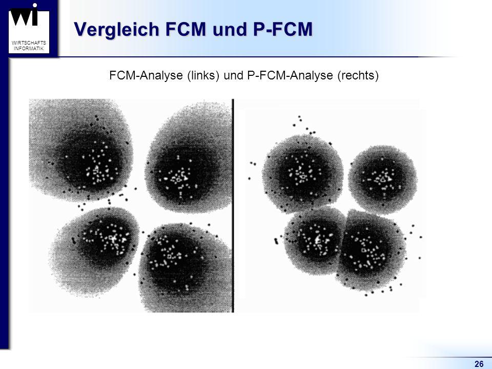 26 WIRTSCHAFTS INFORMATIK Vergleich FCM und P-FCM FCM-Analyse (links) und P-FCM-Analyse (rechts)
