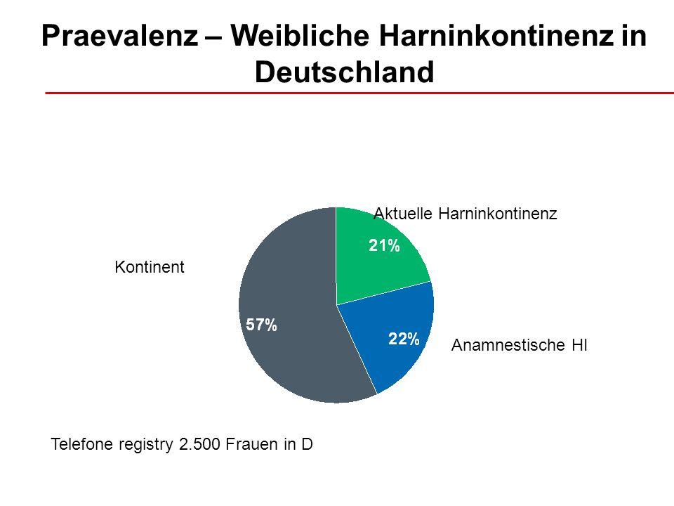 Praevalenz – Weibliche Harninkontinenz in Deutschland Aktuelle Harninkontinenz Anamnestische HI Kontinent Telefone registry 2.500 Frauen in D