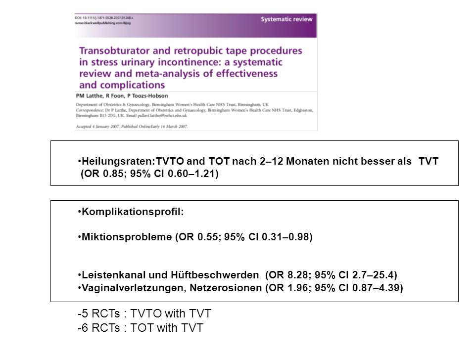 Heilungsraten:TVTO and TOT nach 2–12 Monaten nicht besser als TVT (OR 0.85; 95% CI 0.60–1.21) Komplikationsprofil: Miktionsprobleme (OR 0.55; 95% CI 0
