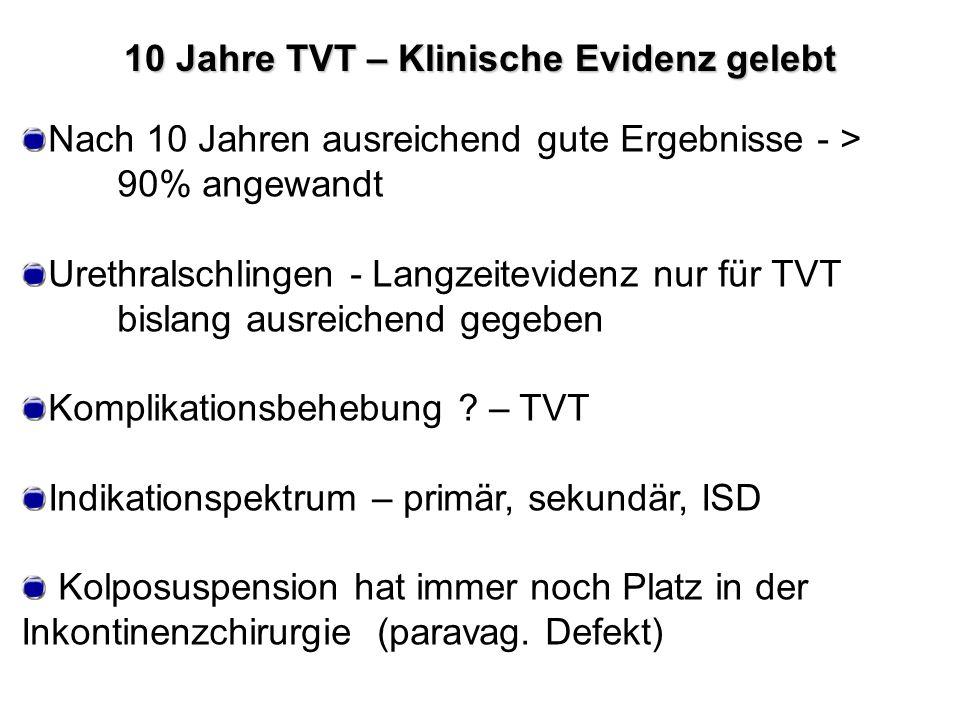 10 Jahre TVT – Klinische Evidenz gelebt Nach 10 Jahren ausreichend gute Ergebnisse - > 90% angewandt Urethralschlingen - Langzeitevidenz nur für TVT b
