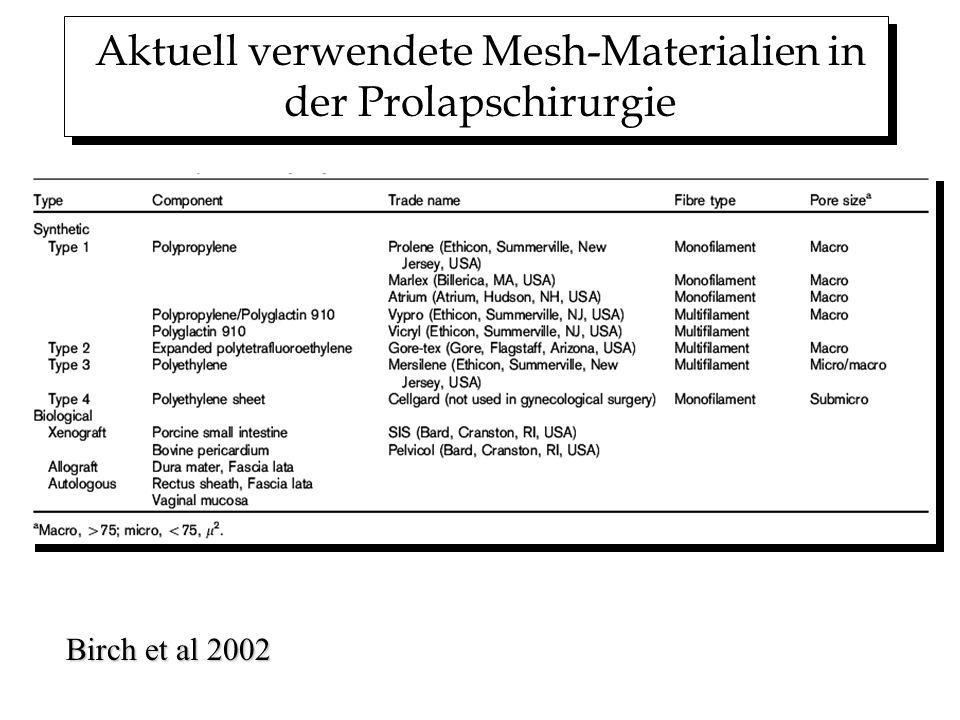 Aktuell verwendete Mesh-Materialien in der Prolapschirurgie Birch et al 2002