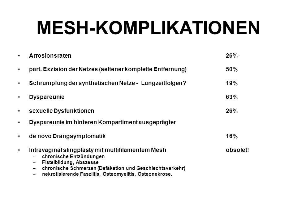 MESH-KOMPLIKATIONEN Arrosionsraten 26%. part. Exzision der Netzes (seltener komplette Entfernung)50% Schrumpfung der synthetischen Netze - Langzeitfol