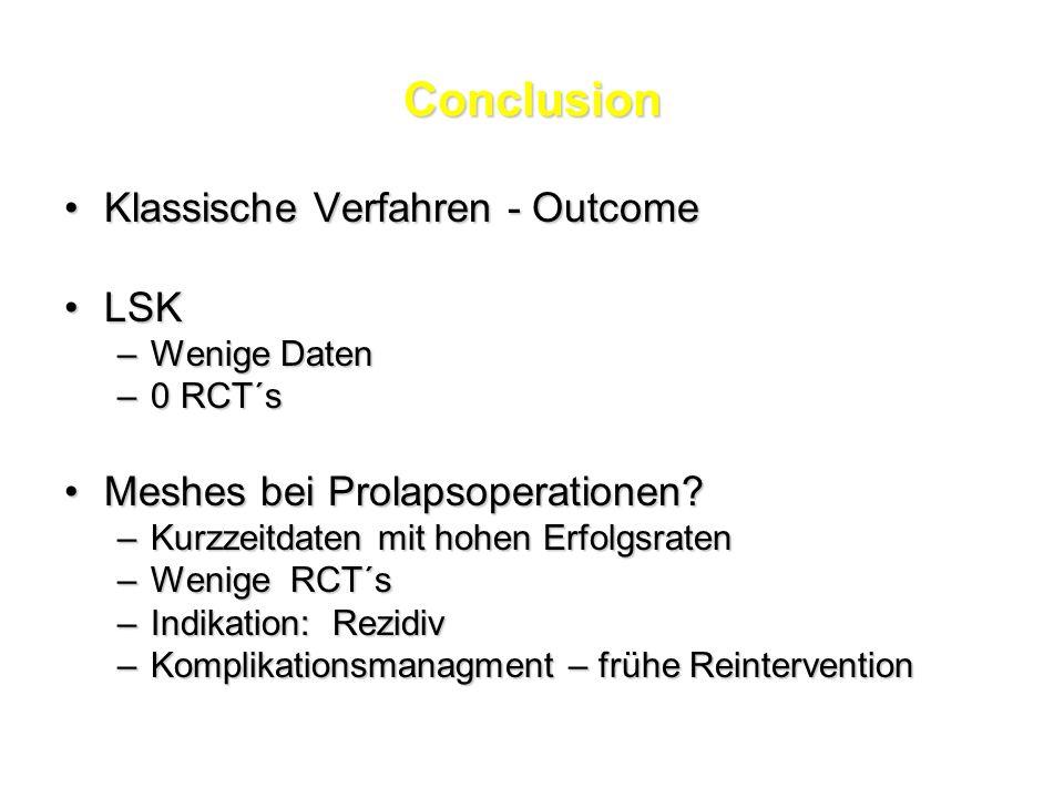Conclusion Klassische Verfahren - OutcomeKlassische Verfahren - Outcome LSKLSK –Wenige Daten –0 RCT´s Meshes bei Prolapsoperationen?Meshes bei Prolaps
