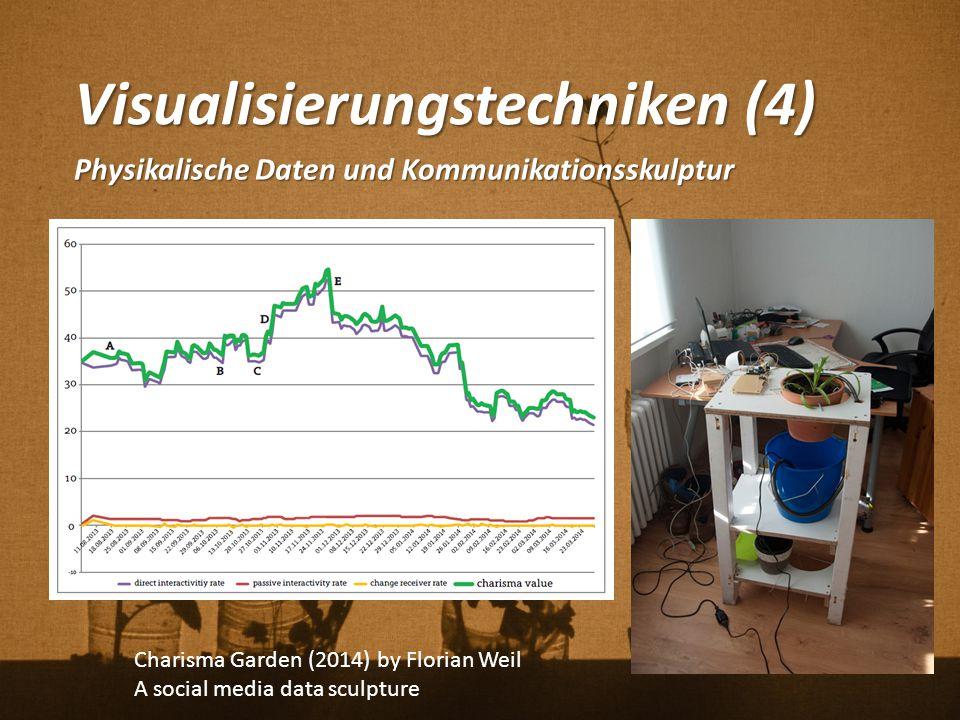 Visualisierungstechniken (4) Physikalische Daten und Kommunikationsskulptur Charisma Garden (2014) by Florian Weil A social media data sculpture