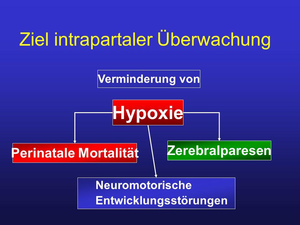 Ziel intrapartaler Überwachung Neuromotorische Entwicklungsstörungen Zerebralparesen Perinatale Mortalität Verminderung von Hypoxie
