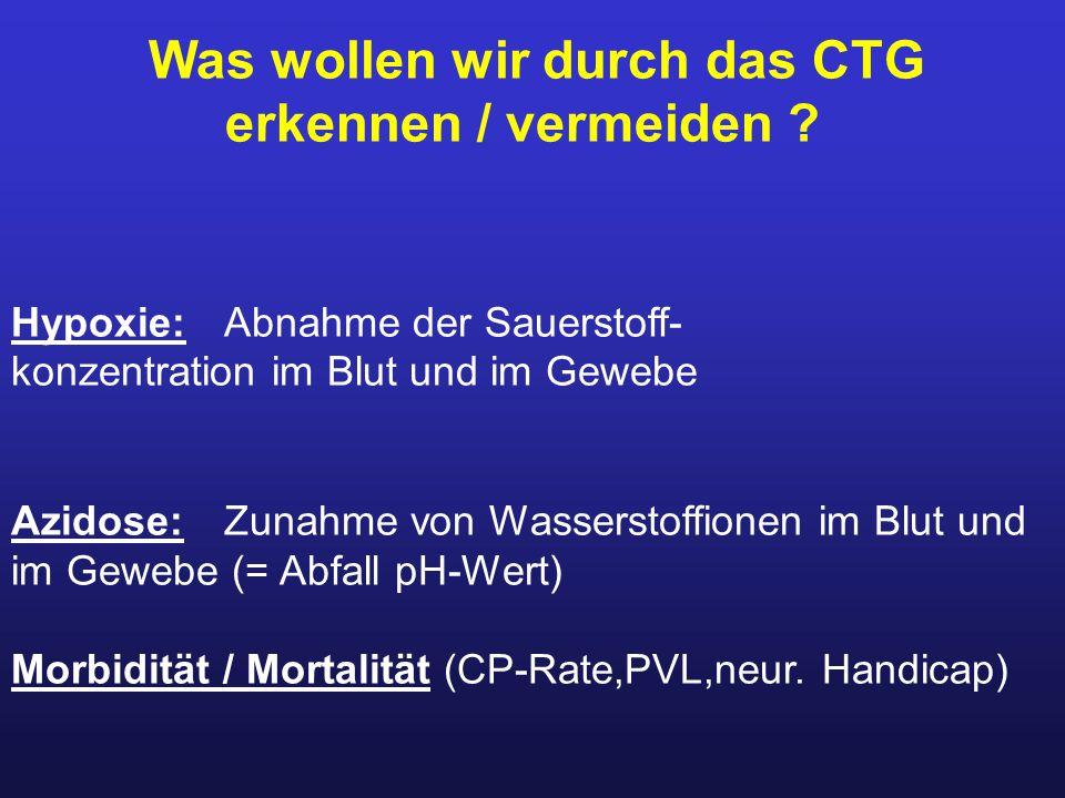 Was wollen wir durch das CTG erkennen / vermeiden ? Hypoxie:Abnahme der Sauerstoff- konzentration im Blut und im Gewebe Azidose:Zunahme von Wasserstof