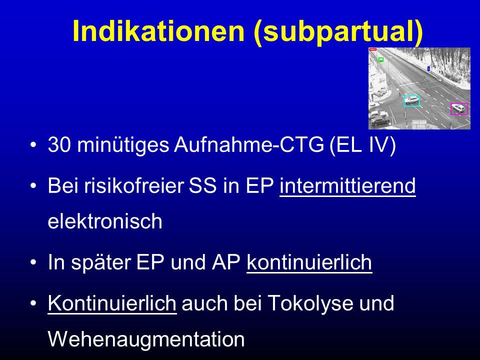 30 minütiges Aufnahme-CTG (EL IV) Bei risikofreier SS in EP intermittierend elektronisch In später EP und AP kontinuierlich Kontinuierlich auch bei To