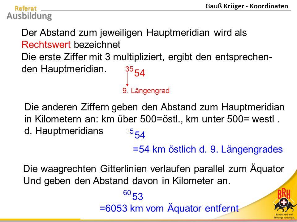 Referat Ausbildung 11 Die waagrechten Gitterlinien verlaufen parallel zum Äquator Und geben den Abstand davon in Kilometer an. 60 53 =6053 km vom Äqua