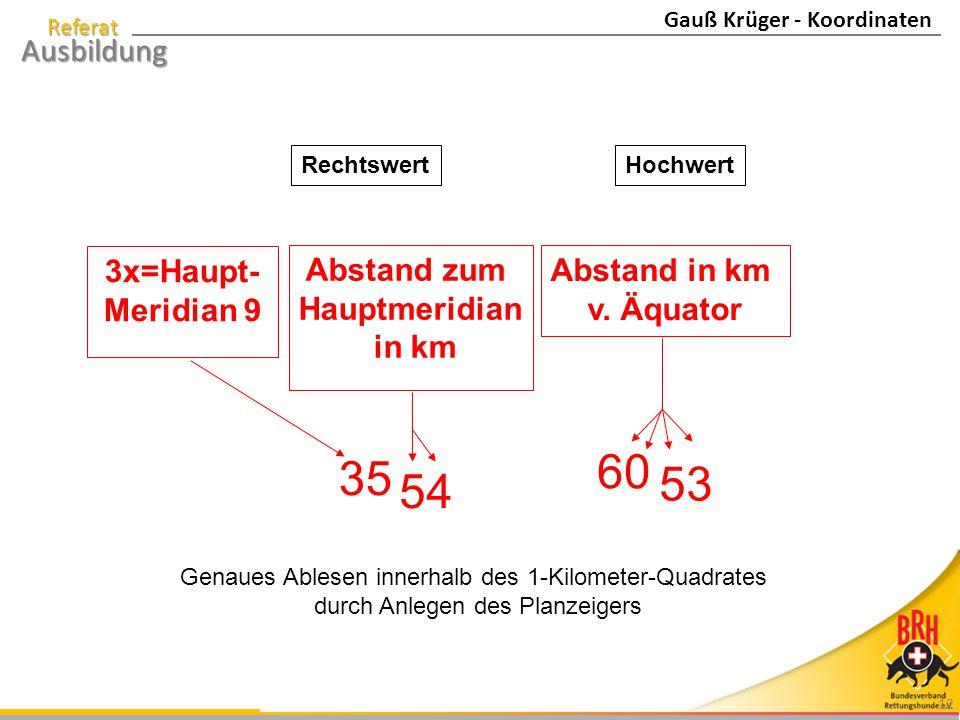 Referat Ausbildung 12 Rechtswert 35 54 3x=Haupt- Meridian 9 Abstand zum Hauptmeridian in km Hochwert 60 53 Abstand in km v. Äquator Genaues Ablesen in