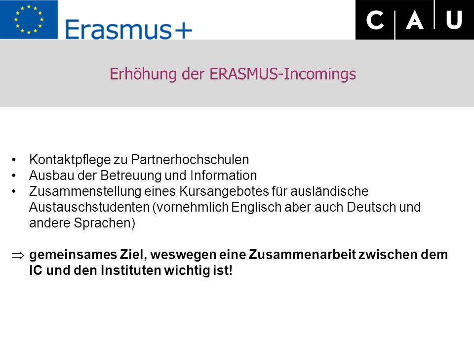 Erhöhung der ERASMUS-Incomings Kontaktpflege zu Partnerhochschulen Ausbau der Betreuung und Information Zusammenstellung eines Kursangebotes für ausländische Austauschstudenten (vornehmlich Englisch aber auch Deutsch und andere Sprachen)  gemeinsames Ziel, weswegen eine Zusammenarbeit zwischen dem IC und den Instituten wichtig ist!