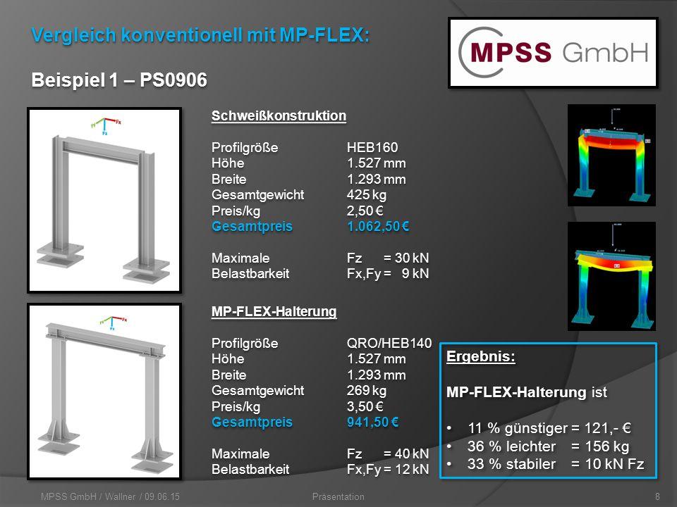 MPSS GmbH / Wallner / 09.06.158Präsentation Vergleich konventionell mit MP-FLEX: Beispiel 1 – PS0906 Vergleich konventionell mit MP-FLEX: Beispiel 1 – PS0906 Schweißkonstruktion ProfilgrößeHEB160 Höhe1.527 mm Breite1.293 mm Gesamtgewicht 425 kg Preis/kg2,50 € Gesamtpreis1.062,50 € MaximaleFz = 30 kN BelastbarkeitFx,Fy = 9 kN Schweißkonstruktion ProfilgrößeHEB160 Höhe1.527 mm Breite1.293 mm Gesamtgewicht 425 kg Preis/kg2,50 € Gesamtpreis1.062,50 € MaximaleFz = 30 kN BelastbarkeitFx,Fy = 9 kN MP-FLEX-Halterung Profilgröße QRO/HEB140 Höhe1.527 mm Breite1.293 mm Gesamtgewicht 269 kg Preis/kg3,50 € Gesamtpreis941,50 € MaximaleFz = 40 kN BelastbarkeitFx,Fy = 12 kN MP-FLEX-Halterung Profilgröße QRO/HEB140 Höhe1.527 mm Breite1.293 mm Gesamtgewicht 269 kg Preis/kg3,50 € Gesamtpreis941,50 € MaximaleFz = 40 kN BelastbarkeitFx,Fy = 12 kN Ergebnis: MP-FLEX-Halterung ist 11 % günstiger = 121,- €11 % günstiger = 121,- € 36 % leichter = 156 kg36 % leichter = 156 kg 33 % stabiler = 10 kN Fz33 % stabiler = 10 kN FzErgebnis: MP-FLEX-Halterung ist 11 % günstiger = 121,- €11 % günstiger = 121,- € 36 % leichter = 156 kg36 % leichter = 156 kg 33 % stabiler = 10 kN Fz33 % stabiler = 10 kN Fz